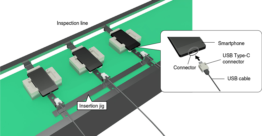 Inspection line Smartphone Connector USB Type-C connector USB cable Insertion jig