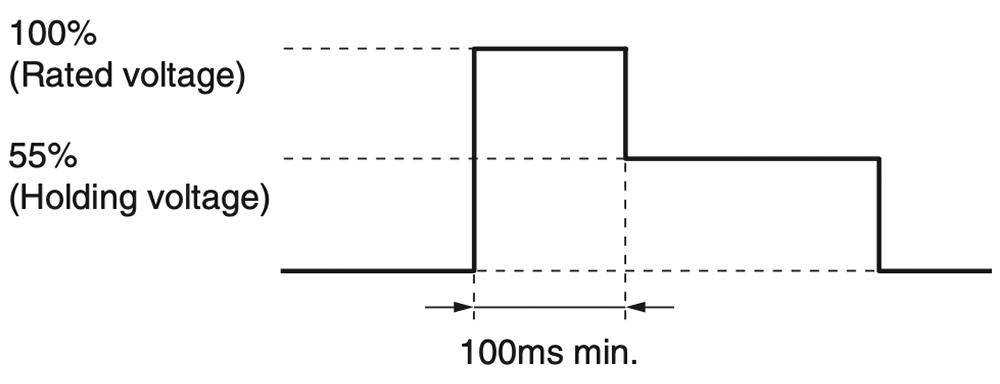 形G2RL-1-E
