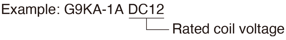 Example: G9KA-1A DC12(Rated coil voltage)