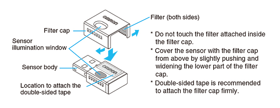 Filter cap Sensor illumination window Sensor body Location to attach the double-sided tape Filter (both sides) ●  Do not touch the filter attached inside the filter cap. ● Cover the sensor with the filter cap from above by slightly pushing and widening the lower part of the filter cap. ● Double-sided tape is recommended to attach the filter cap firmly.
