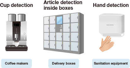 [Cup detection]Coffee makers[Article detection inside boxes]Delivery boxes[Hand detection]Sanitation equipment