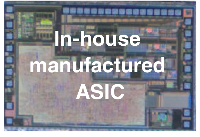 In-house manufactured ASI