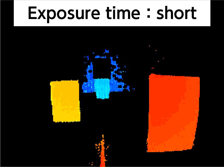 Exposure time:short
