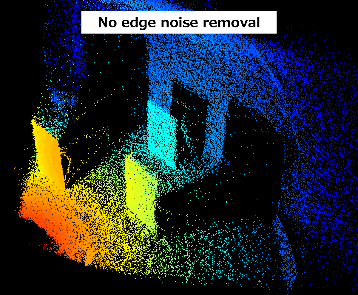 No edge noise removal