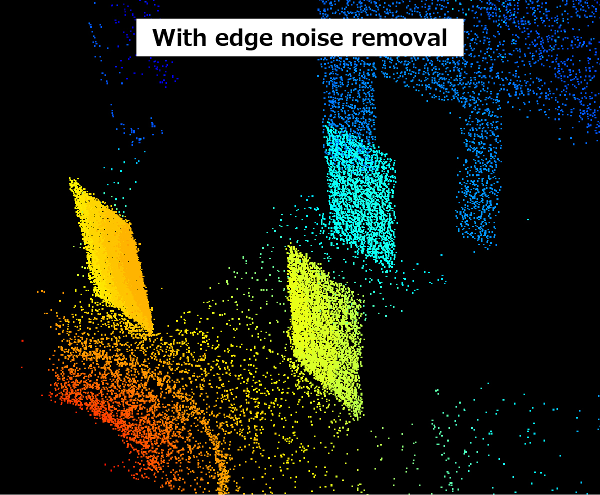 With edge noise removal