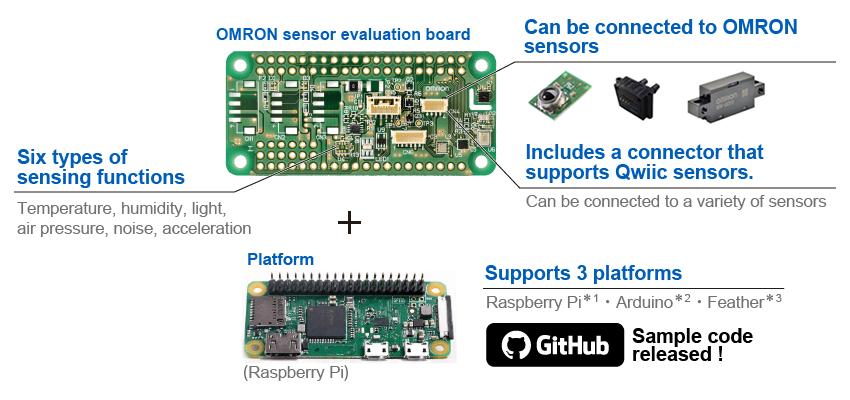 About Sensor evaluation board