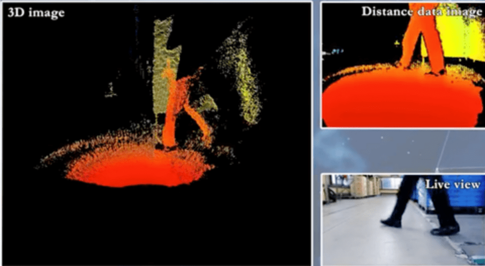 Comparison of three images of a person's legs in a warehouse: a 3D image from Omron B5L series, a distance data image, and a live view.