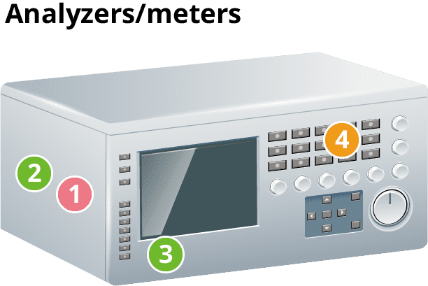 Analyzer / Meter