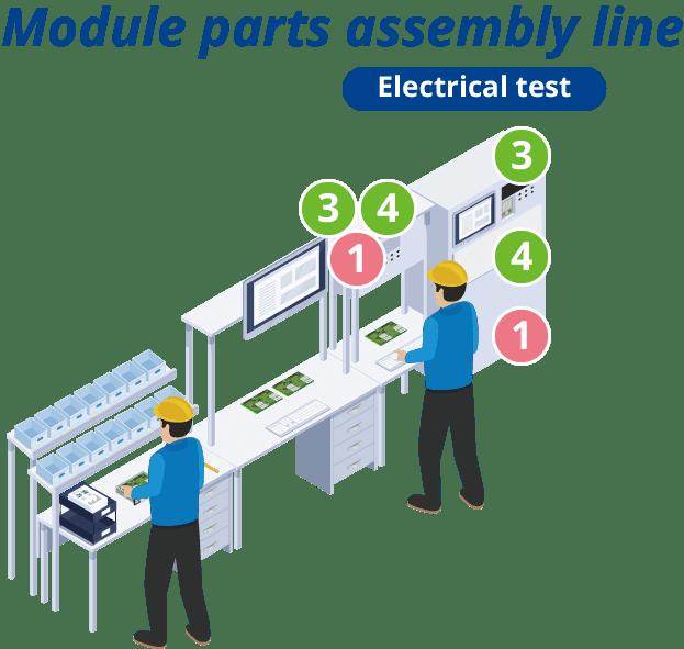 module parts assembly line
