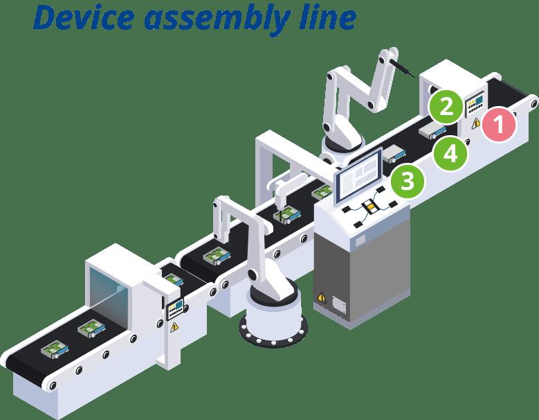 Device Assembly Line