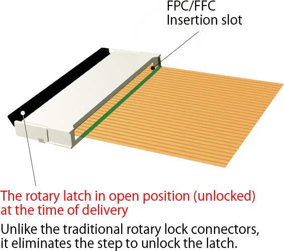 FPC/FFC Insertion slot/The rotary latch in open position (unlocked) at the time of delivery/Unlike the traditional rotary lock connectors, it eliminates the step to unlock the latch.