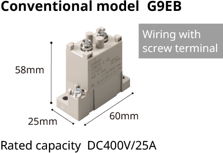 Conventional model G9EB,60mm x 58mm x  25mm,Wiring with screw terminal,Rated capacity DC400V/25A
