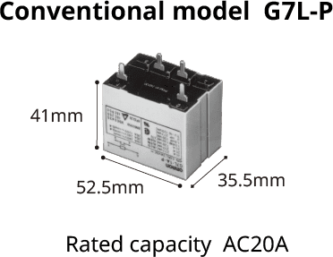 Conventional model G7L-P(5.25mm x 41mm x 35.5mm)Rated capacity AC20A