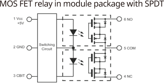MOS FET relay in module package with SPDT