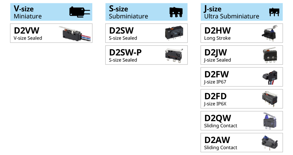 (V-size:Miniature)D2VW V-size Sealed (S-size:Subminiature)D2SW S-size Sealed / D2SW-P S-size Sealed (J-size:Ultra Subminiature)D2HW Long Stroke / D2JW J-size Sealed / D2FW J-size IP67 / D2FD J-size IP6X / D2QW Sliding Contact / D2AW Sliding Contact