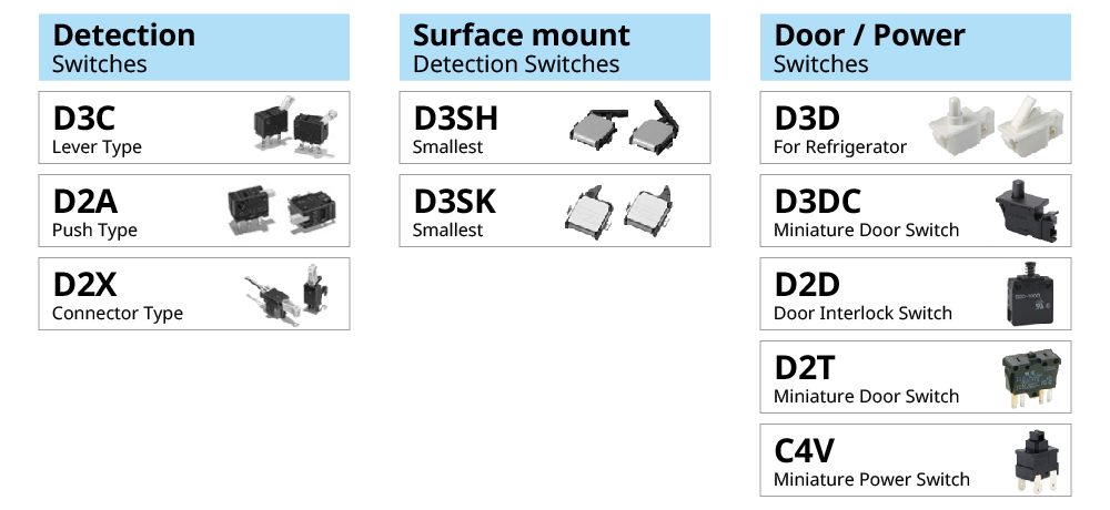 (Detection:Switches)D3C Lever Type / D2A Push Type / D2X Connector Type (Surface mount:Detection Switches)D3SH Smallest / D3SK Smallest (Door / Power:Switches) D3D For Refrigerator / D3DC Miniature Door Switch / D2D Door Interlock Switch / D2T Miniature Door Switch / C4V Miniature Power Switch