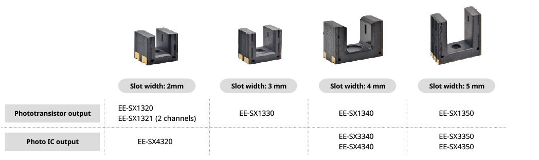 Slot width: 2mm (Phototransistor output)EE-SX1320 EE-SX1321 (2 channels)(Photo IC output)EE-SX4320 / Slot width: 3 mm(Phototransistor output)EE-SX1330 / Slot width: 4 mm(Phototransistor output)EE-SX1340 (Photo IC output)EE-SX3340 EE-SX4340 / Slot width: 5 mm(Phototransistor output)EE-SX1350 (Photo IC output) EE-SX3350 EE-SX4350