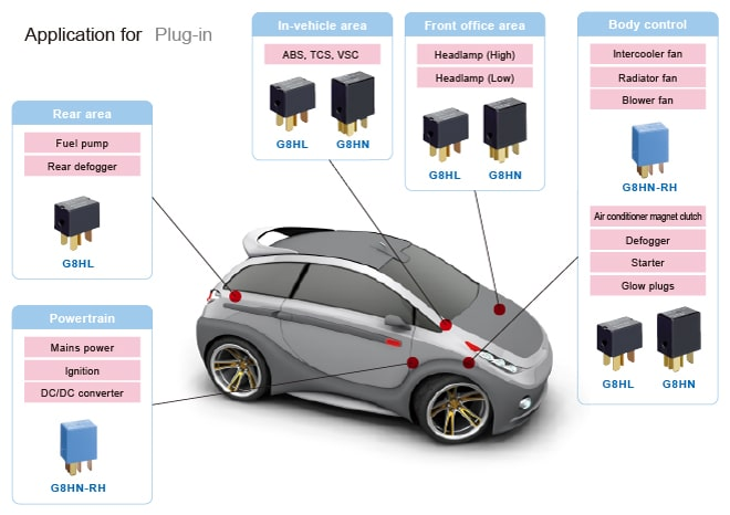 Application for Plug-in