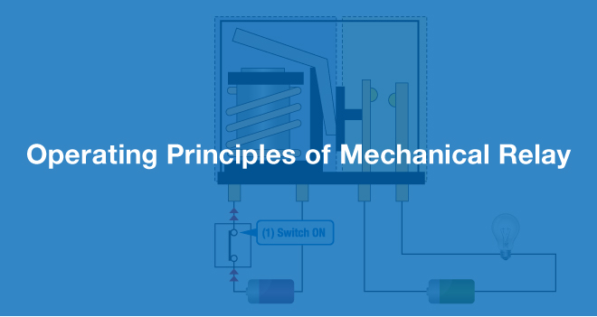 Operating Principles of Mechanical Relay