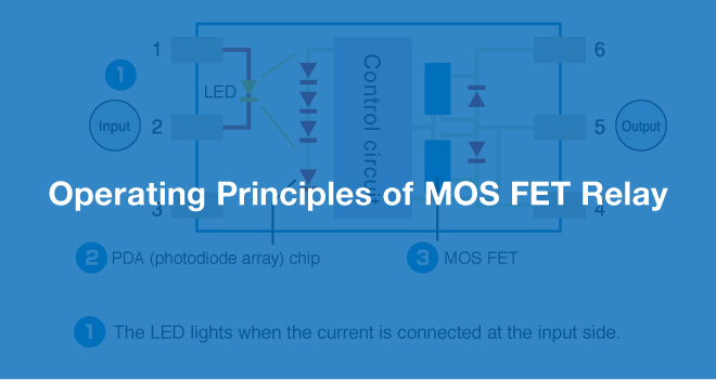 Operating Principles of MOS FET relays
