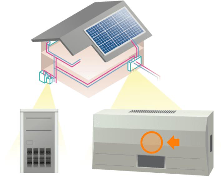 太陽光発電用パワコン