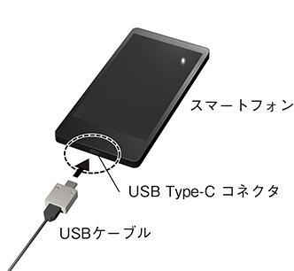 スマートフォン USB Type-C コネクタ USBケーブル