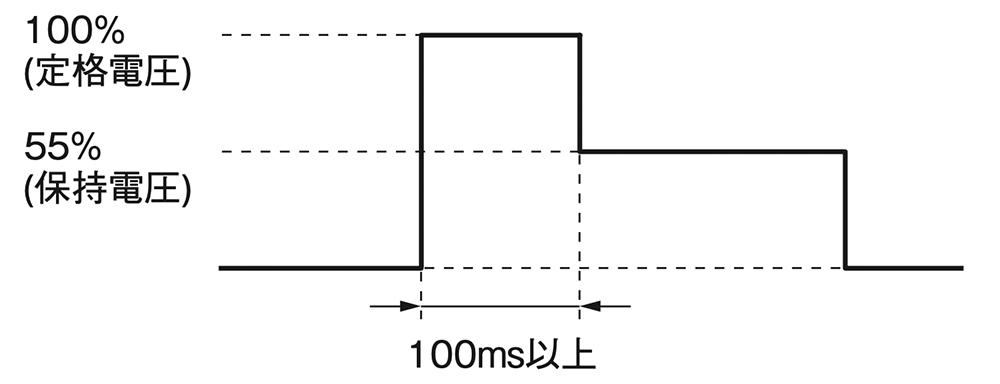 形G2RL-1