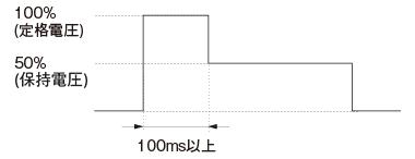 形G2RL-2