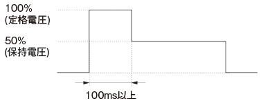 形G5NB-EL