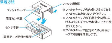装着方法 ※フィルタキャップの内側に張ってるフィルタには触れないでください。※フィルタキャップの下部を少し押し広げるようにしてセンサ本体に上から被せてください。※フィルタキャップ固定の為、両面テープの使用を推奨します。