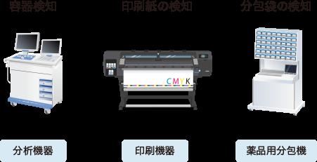 「容器検知」分析機器 「印刷紙の検知」印刷機器「分包袋の検知」薬品用分包機