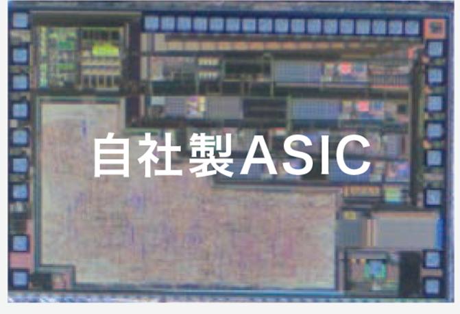 自社製ASIC