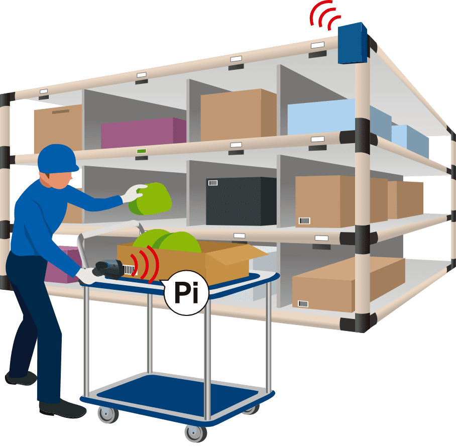 Picking purpose Illustration