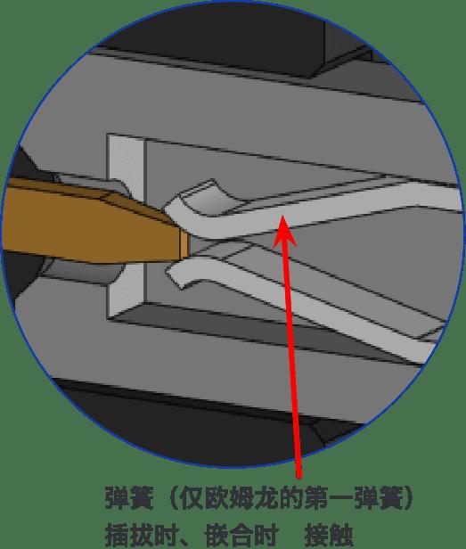 传统产品的结构2