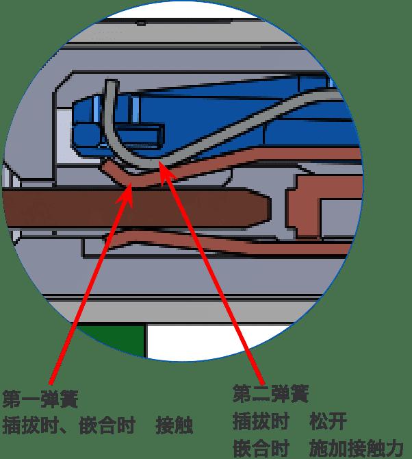 欧姆龙独特的双弹簧结构2
