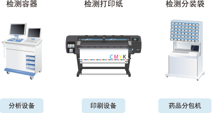 [Container detection]Analysis equipment[Printed paper detection]Printing equipment[Tablet package detection]Tablet packagers