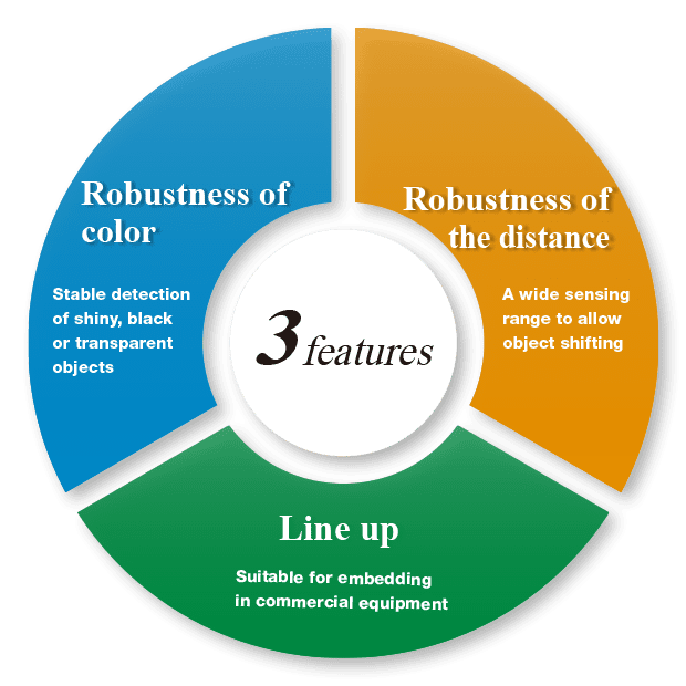 (3features)Robustness of color:Stable detection of shiny, black or transparent objects / Robustness of the distance: A wide sensing range to allow object shifting / Line up:Suitable for embedding  in commercial equipment